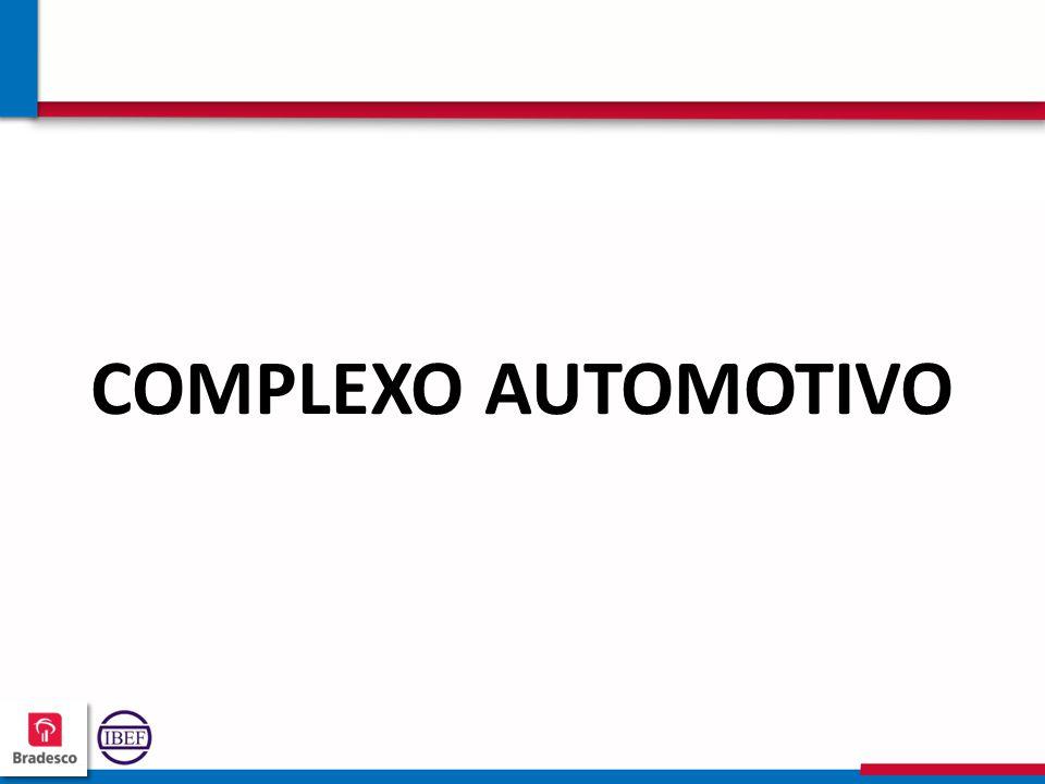20 1 201201 201201 COMPLEXO AUTOMOTIVO
