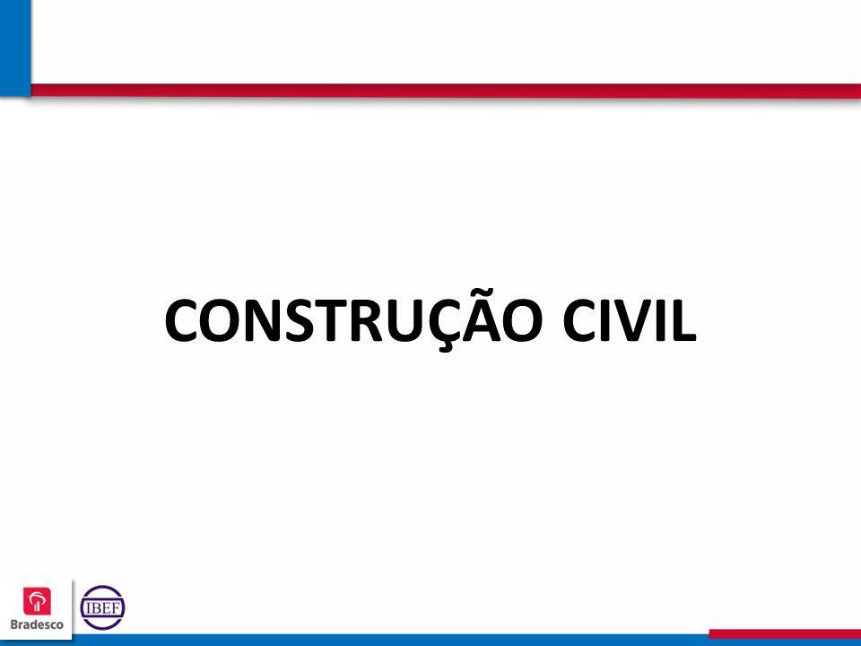 20 4 204204 204204 CONSTRUÇÃO CIVIL