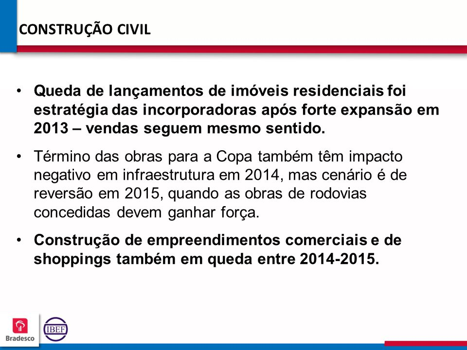 20 5 205205 205205 CONSTRUÇÃO CIVIL Queda de lançamentos de imóveis residenciais foi estratégia das incorporadoras após forte expansão em 2013 – vendas seguem mesmo sentido.