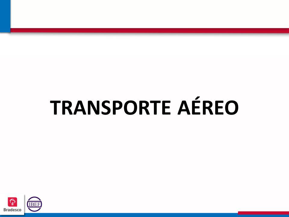 21 1 211211 211211 TRANSPORTE AÉREO
