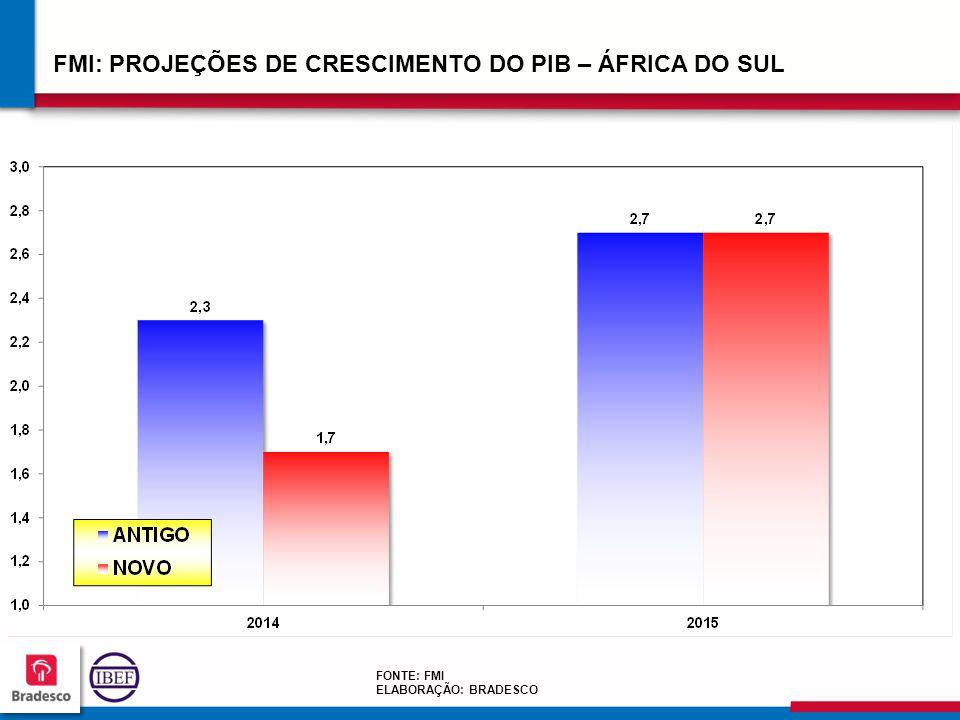 2222 FMI: PROJEÇÕES DE CRESCIMENTO DO PIB – ÁFRICA DO SUL FONTE: FMI ELABORAÇÃO: BRADESCO