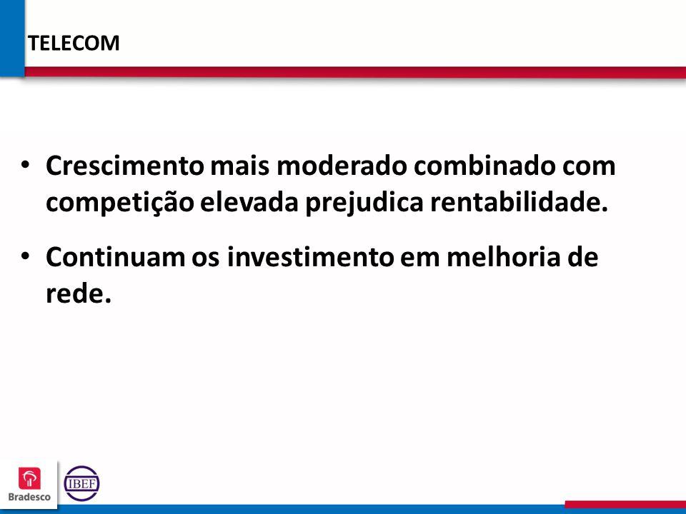 22 0 220220 220220 TELECOM Crescimento mais moderado combinado com competição elevada prejudica rentabilidade.