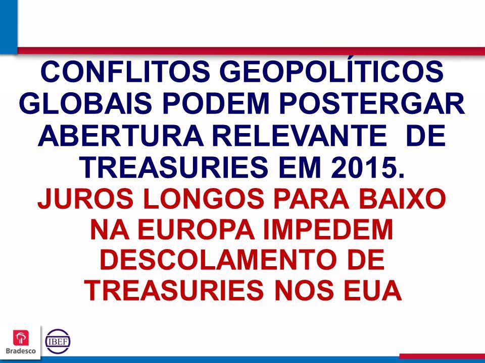 323232 3232 CONFLITOS GEOPOLÍTICOS GLOBAIS PODEM POSTERGAR ABERTURA RELEVANTE DE TREASURIES EM 2015. JUROS LONGOS PARA BAIXO NA EUROPA IMPEDEM DESCOLA