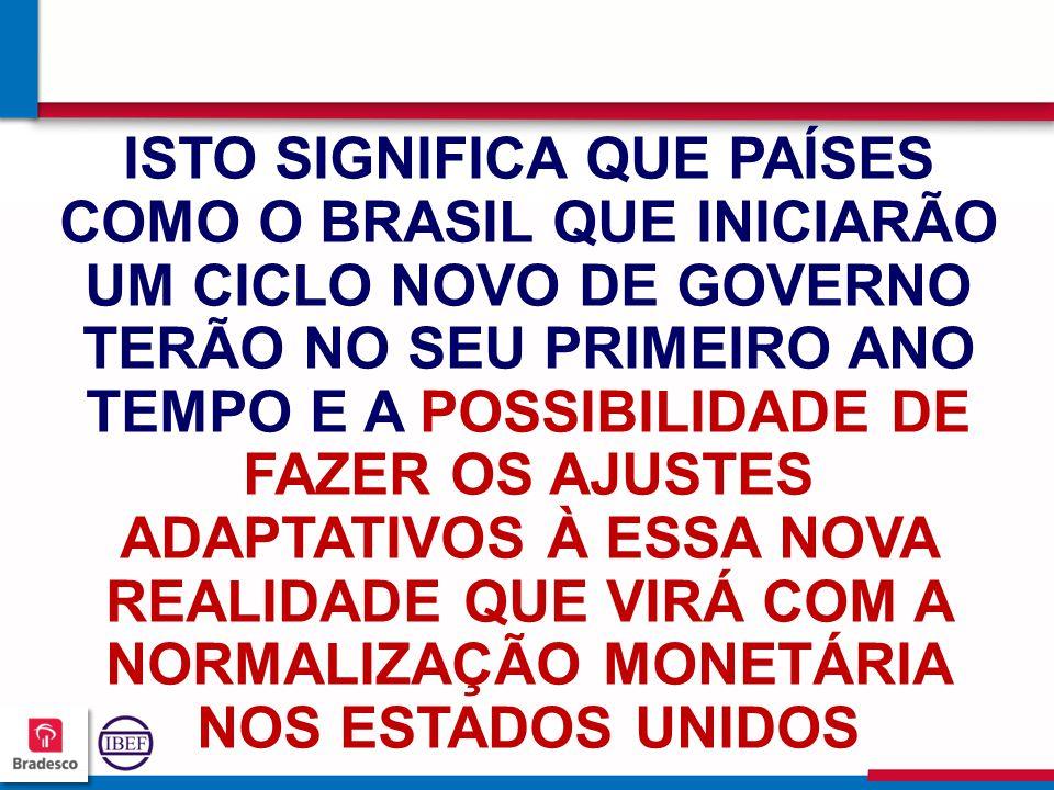 424242 4242 ISTO SIGNIFICA QUE PAÍSES COMO O BRASIL QUE INICIARÃO UM CICLO NOVO DE GOVERNO TERÃO NO SEU PRIMEIRO ANO TEMPO E A POSSIBILIDADE DE FAZER OS AJUSTES ADAPTATIVOS À ESSA NOVA REALIDADE QUE VIRÁ COM A NORMALIZAÇÃO MONETÁRIA NOS ESTADOS UNIDOS