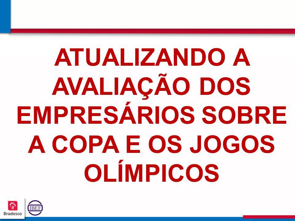 777 ATUALIZANDO A AVALIAÇÃO DOS EMPRESÁRIOS SOBRE A COPA E OS JOGOS OLÍMPICOS