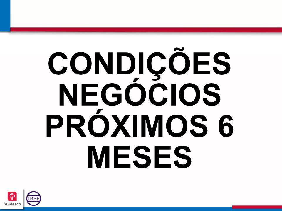808080 8080 CONDIÇÕES NEGÓCIOS PRÓXIMOS 6 MESES