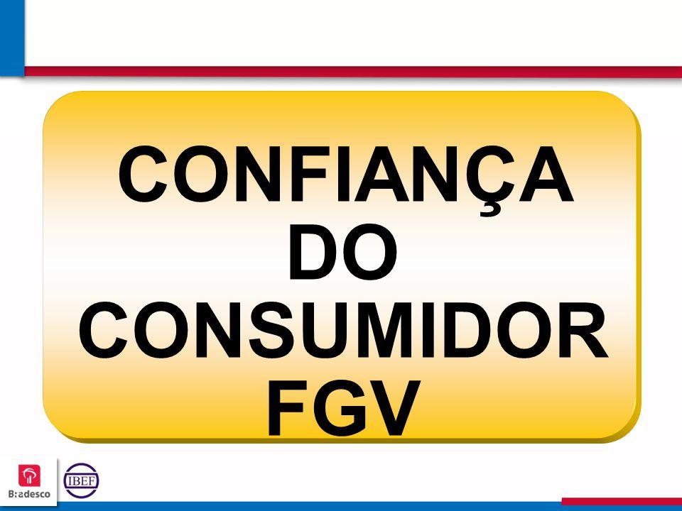 838383 8383 CONFIANÇA DO CONSUMIDOR FGV