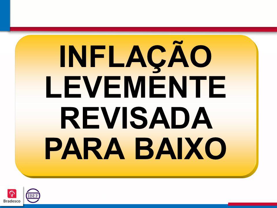 909090 9090 INFLAÇÃO LEVEMENTE REVISADA PARA BAIXO