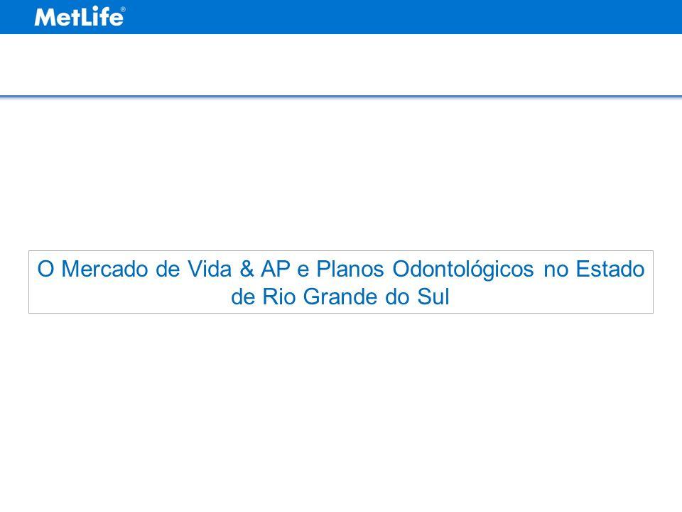 O Mercado de Vida & AP e Planos Odontológicos no Estado de Rio Grande do Sul