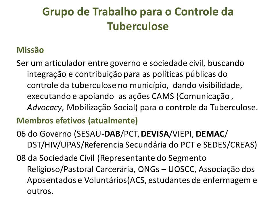 Grupo de Trabalho para o Controle da Tuberculose Missão Ser um articulador entre governo e sociedade civil, buscando integração e contribuição para as