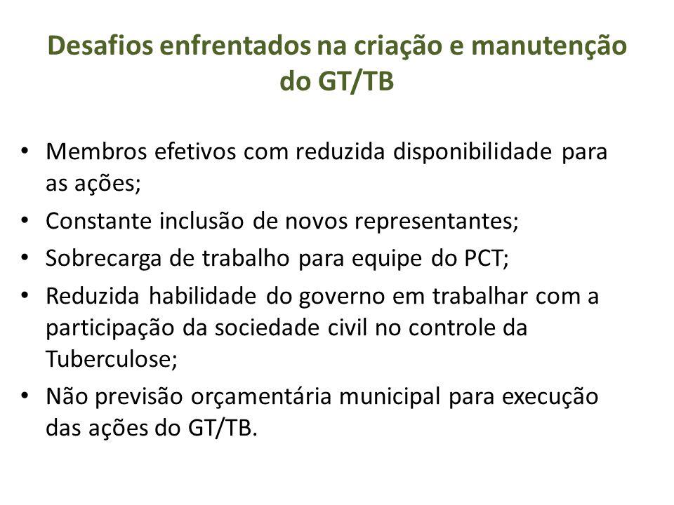 Desafios enfrentados na criação e manutenção do GT/TB Membros efetivos com reduzida disponibilidade para as ações; Constante inclusão de novos represe