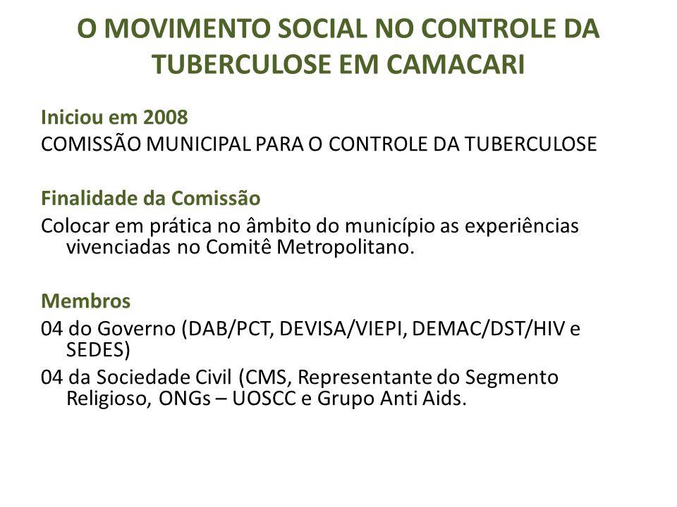 O MOVIMENTO SOCIAL NO CONTROLE DA TUBERCULOSE EM CAMACARI Iniciou em 2008 COMISSÃO MUNICIPAL PARA O CONTROLE DA TUBERCULOSE Finalidade da Comissão Col
