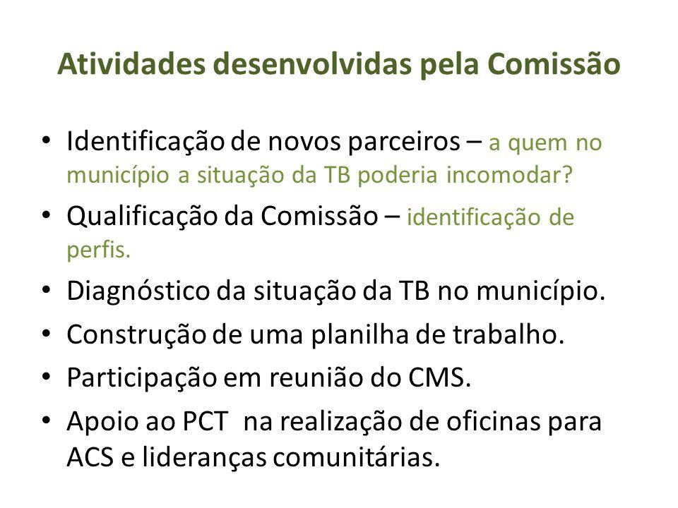 Atividades desenvolvidas pela Comissão Identificação de novos parceiros – a quem no município a situação da TB poderia incomodar? Qualificação da Comi