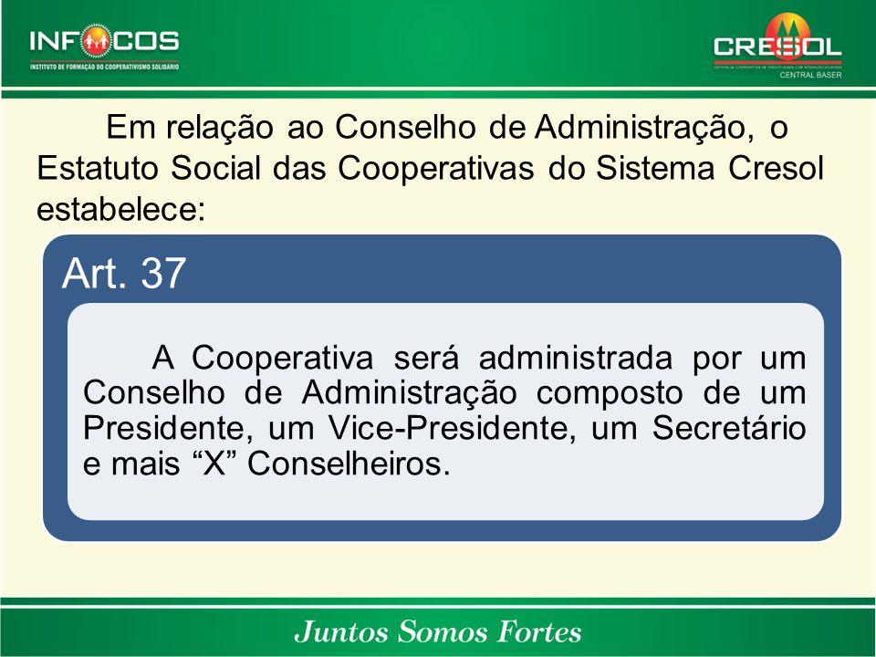 Em relação ao Conselho de Administração, o Estatuto Social das Cooperativas do Sistema Cresol estabelece: Art. 37 A Cooperativa será administrada por