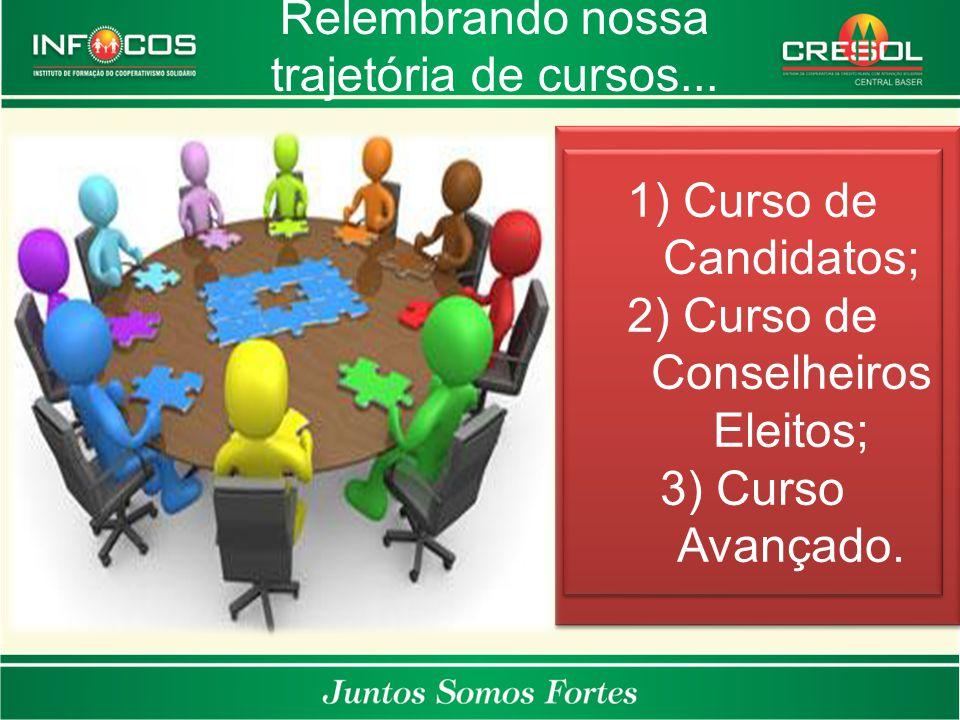 Relembrando nossa trajetória de cursos... 1) Curso de Candidatos; 2) Curso de Conselheiros Eleitos; 3) Curso Avançado. 1) Curso de Candidatos; 2) Curs
