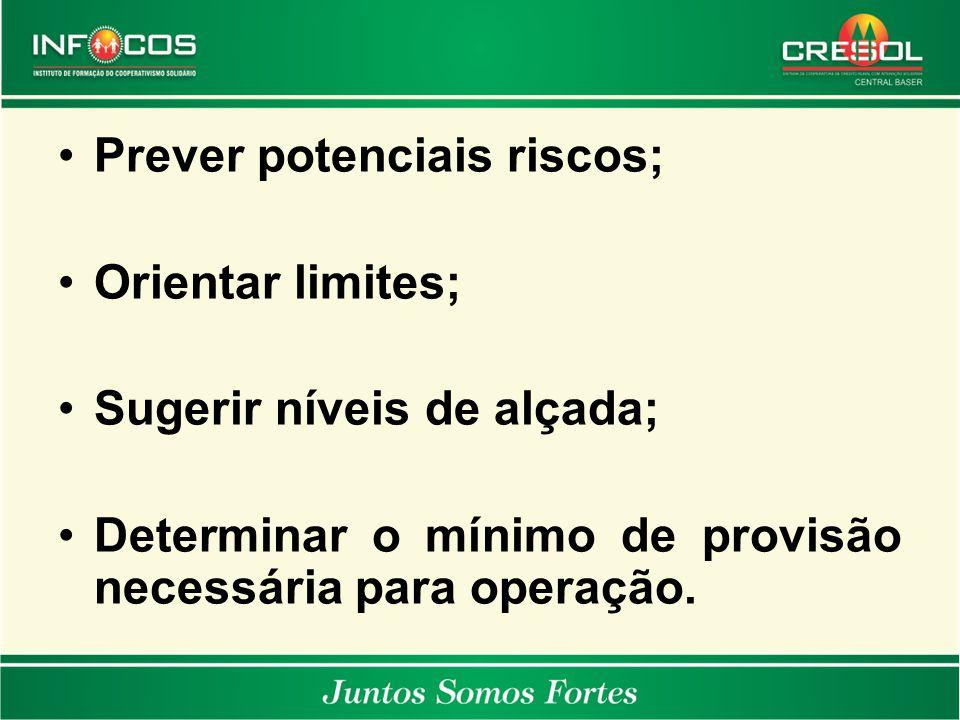 Prever potenciais riscos; Orientar limites; Sugerir níveis de alçada; Determinar o mínimo de provisão necessária para operação.