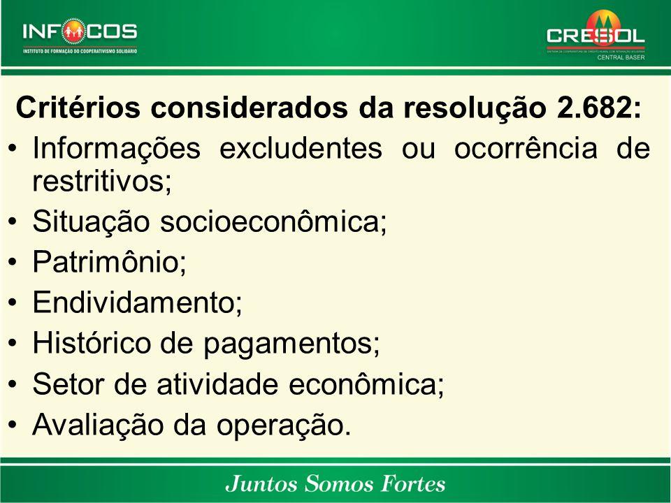 Critérios considerados da resolução 2.682: Informações excludentes ou ocorrência de restritivos; Situação socioeconômica; Patrimônio; Endividamento; H
