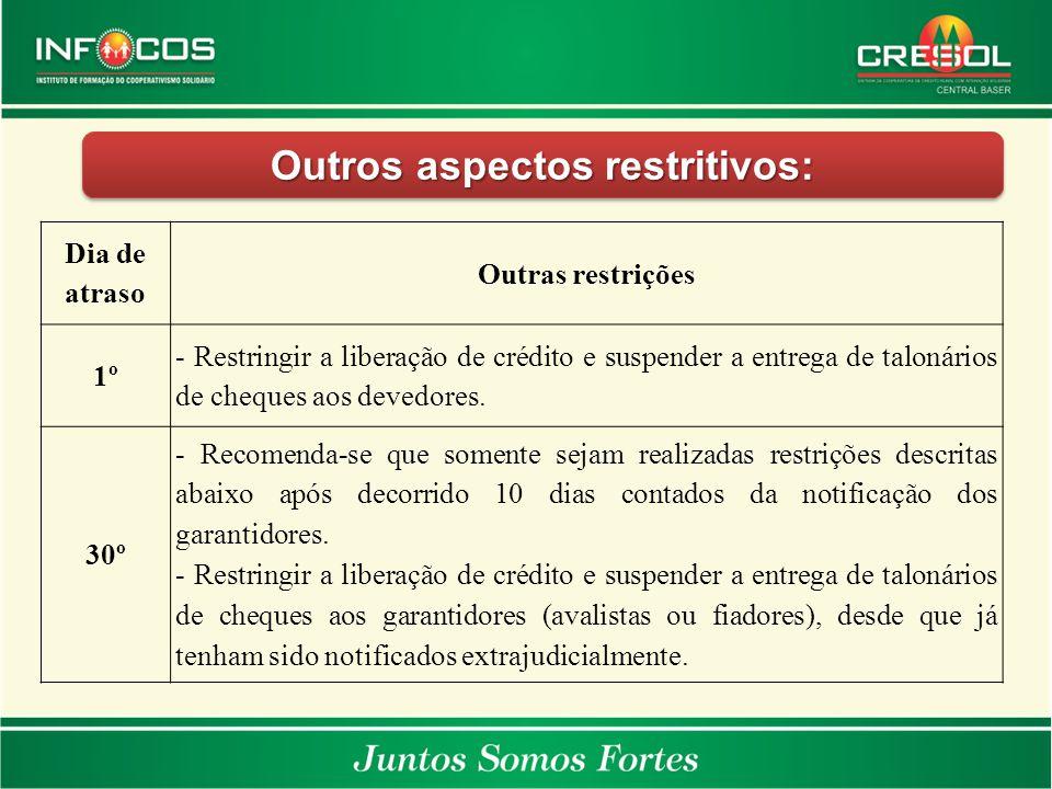 Outros aspectos restritivos: Dia de atraso Outras restrições 1º - Restringir a liberação de crédito e suspender a entrega de talonários de cheques aos