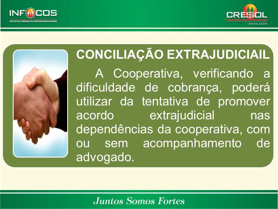 CONCILIAÇÃO EXTRAJUDICIAIL A Cooperativa, verificando a dificuldade de cobrança, poderá utilizar da tentativa de promover acordo extrajudicial nas dep