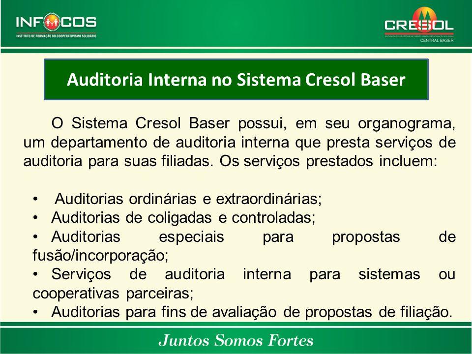 Auditoria Interna no Sistema Cresol Baser O Sistema Cresol Baser possui, em seu organograma, um departamento de auditoria interna que presta serviços
