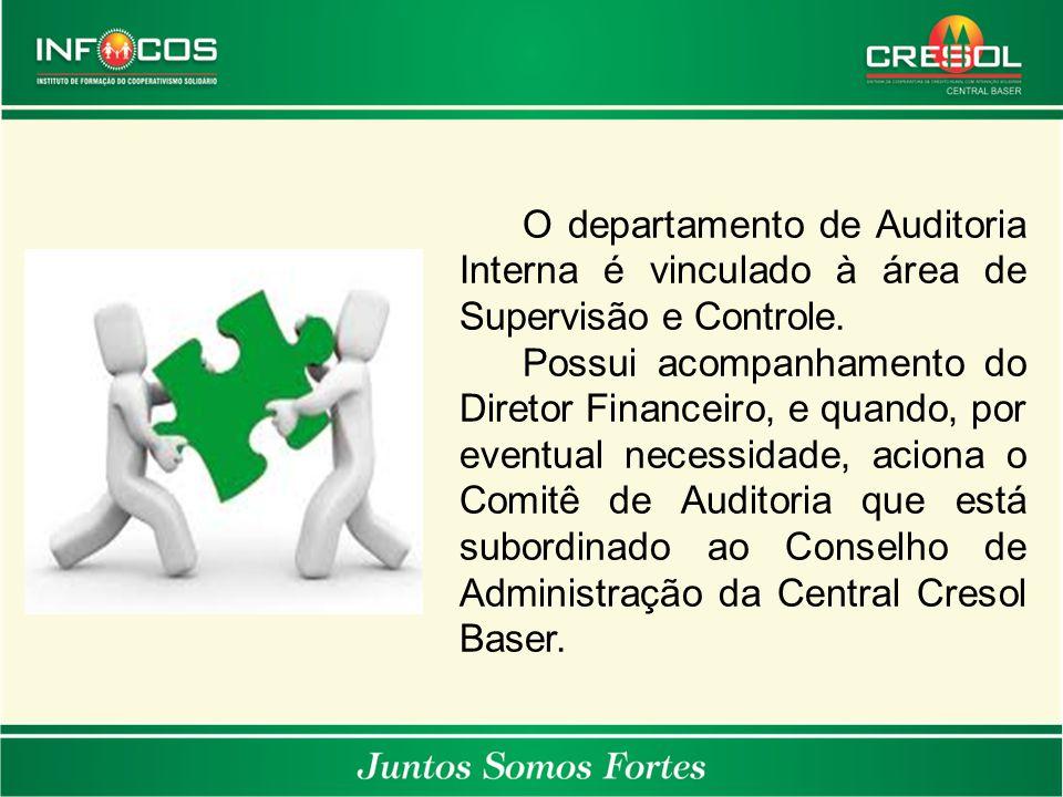 O departamento de Auditoria Interna é vinculado à área de Supervisão e Controle. Possui acompanhamento do Diretor Financeiro, e quando, por eventual n