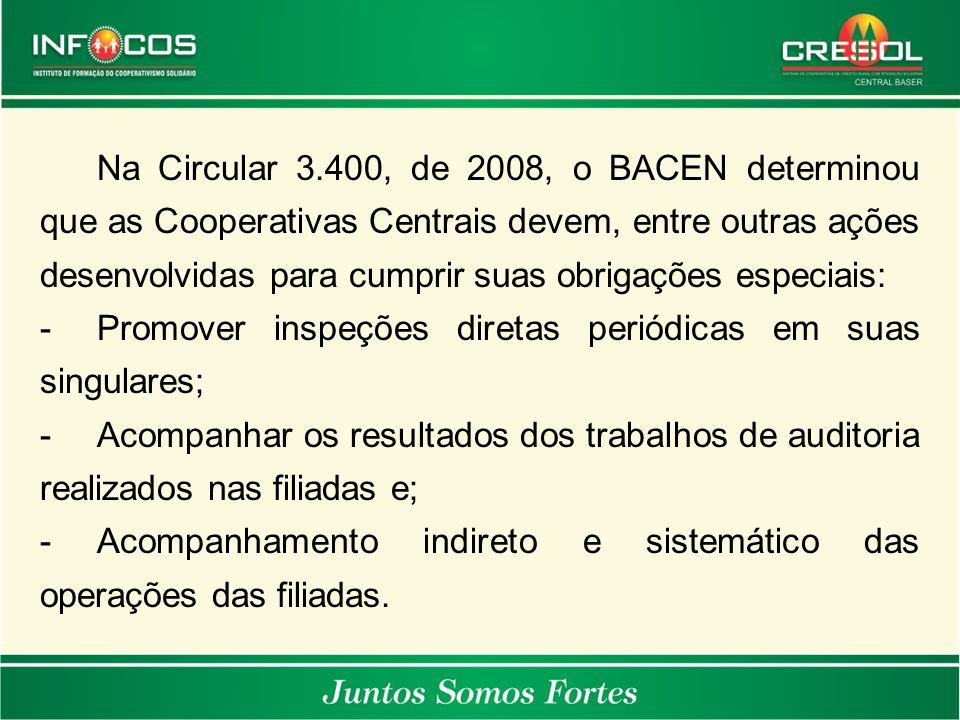 Na Circular 3.400, de 2008, o BACEN determinou que as Cooperativas Centrais devem, entre outras ações desenvolvidas para cumprir suas obrigações espec