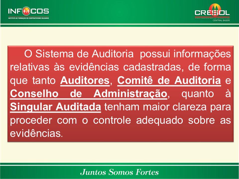 O Sistema de Auditoria possui informações relativas às evidências cadastradas, de forma que tanto Auditores, Comitê de Auditoria e Conselho de Adminis