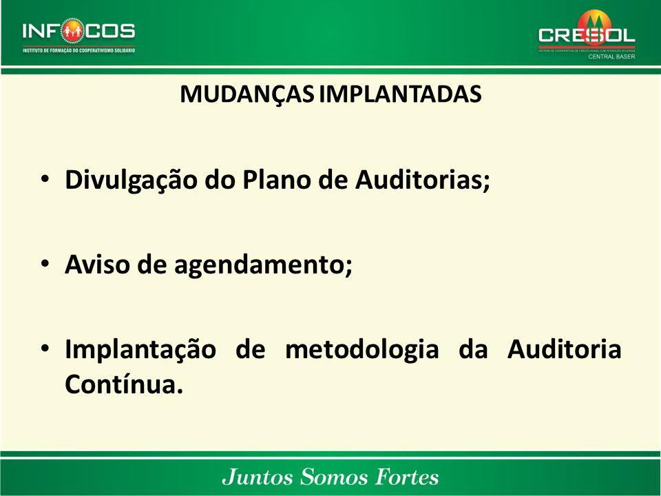 MUDANÇAS IMPLANTADAS Divulgação do Plano de Auditorias; Aviso de agendamento; Implantação de metodologia da Auditoria Contínua.