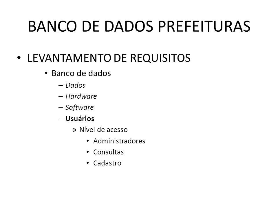 BANCO DE DADOS PREFEITURAS LEVANTAMENTO DE REQUISITOS Banco de dados – Dados – Hardware – Software – Usuários » Nível de acesso Administradores Consultas Cadastro