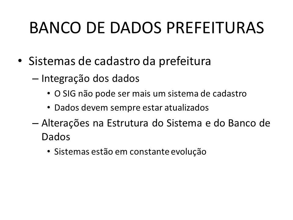 BANCO DE DADOS PREFEITURAS Sistemas de cadastro da prefeitura – Integração dos dados O SIG não pode ser mais um sistema de cadastro Dados devem sempre estar atualizados – Alterações na Estrutura do Sistema e do Banco de Dados Sistemas estão em constante evolução