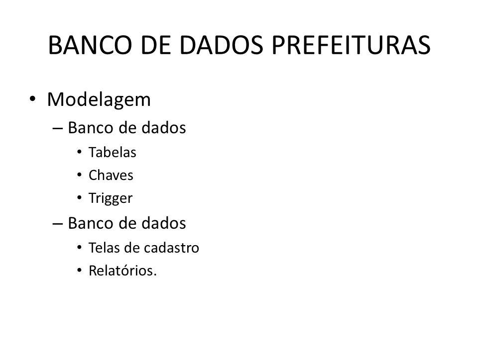 BANCO DE DADOS PREFEITURAS Modelagem – Banco de dados Tabelas Chaves Trigger – Banco de dados Telas de cadastro Relatórios.