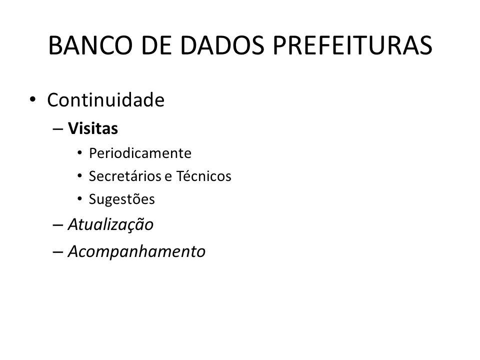 BANCO DE DADOS PREFEITURAS Continuidade – Visitas Periodicamente Secretários e Técnicos Sugestões – Atualização – Acompanhamento