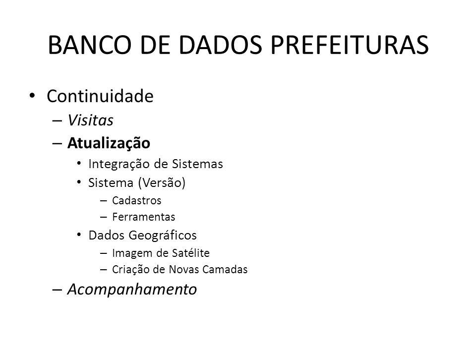 BANCO DE DADOS PREFEITURAS Continuidade – Visitas – Atualização Integração de Sistemas Sistema (Versão) – Cadastros – Ferramentas Dados Geográficos – Imagem de Satélite – Criação de Novas Camadas – Acompanhamento