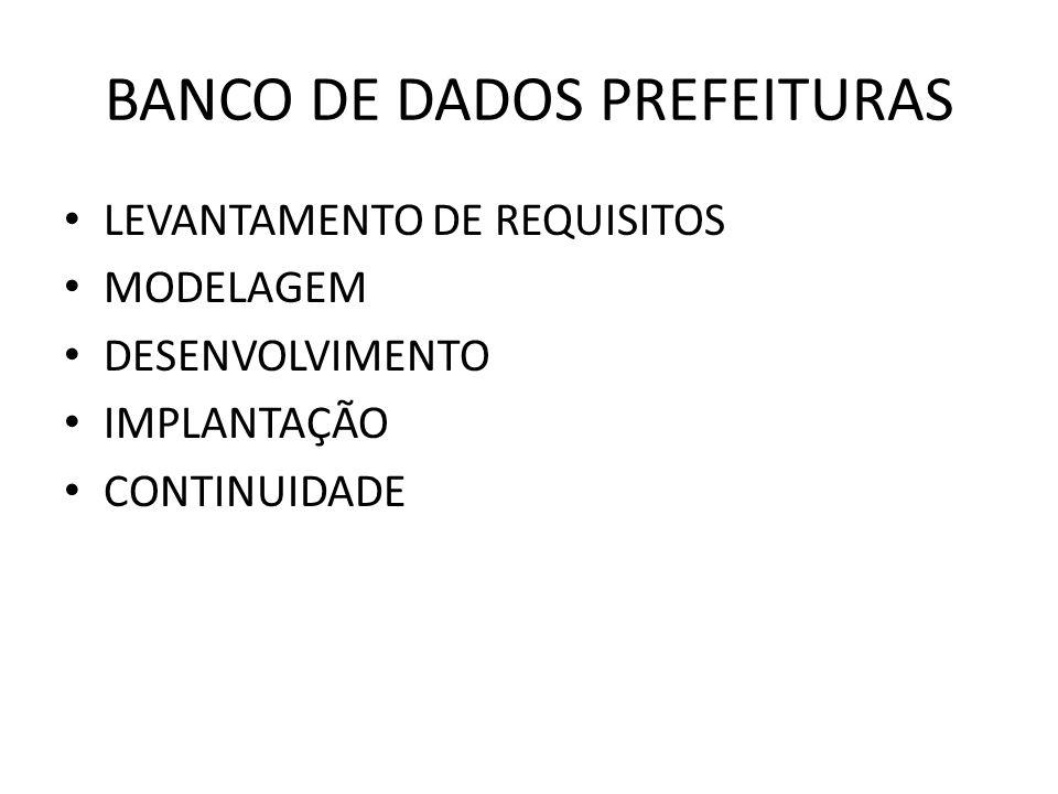 BANCO DE DADOS PREFEITURAS LEVANTAMENTO DE REQUISITOS MODELAGEM DESENVOLVIMENTO IMPLANTAÇÃO CONTINUIDADE