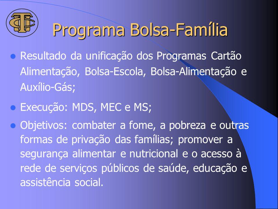 Programa Bolsa-Família Resultado da unificação dos Programas Cartão Alimentação, Bolsa-Escola, Bolsa-Alimentação e Auxílio-Gás; Execução: MDS, MEC e M