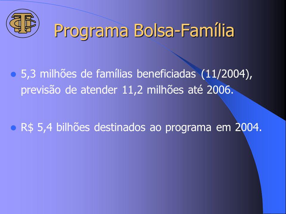 Programa Bolsa-Família 5,3 milhões de famílias beneficiadas (11/2004), previsão de atender 11,2 milhões até 2006. R$ 5,4 bilhões destinados ao program