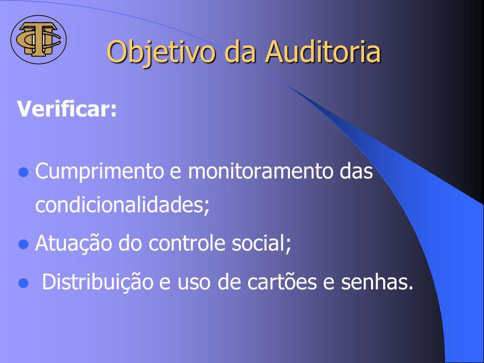 Objetivo da Auditoria Verificar: Cumprimento e monitoramento das condicionalidades; Atuação do controle social; Distribuição e uso de cartões e senhas