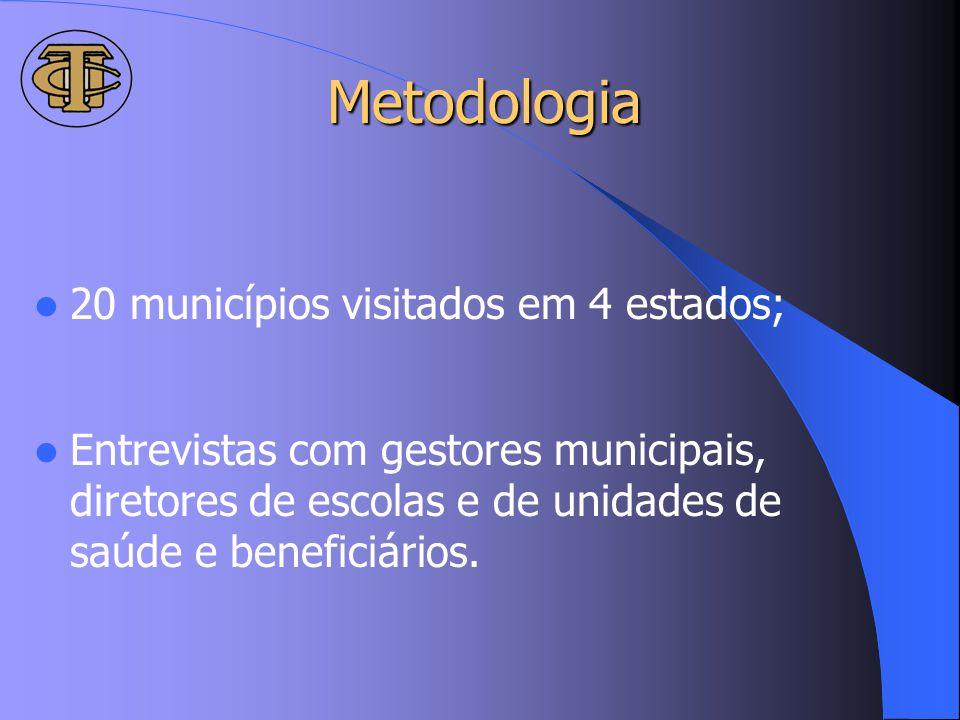 Metodologia 20 municípios visitados em 4 estados; Entrevistas com gestores municipais, diretores de escolas e de unidades de saúde e beneficiários.