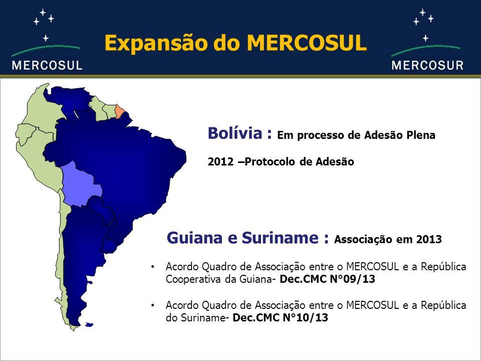 Expansão do MERCOSUL Bolívia : Em processo de Adesão Plena 2012 –Protocolo de Adesão Guiana e Suriname : Associação em 2013 Acordo Quadro de Associação entre o MERCOSUL e a República Cooperativa da Guiana- Dec.CMC N°09/13 Acordo Quadro de Associação entre o MERCOSUL e a República do Suriname- Dec.CMC N°10/13