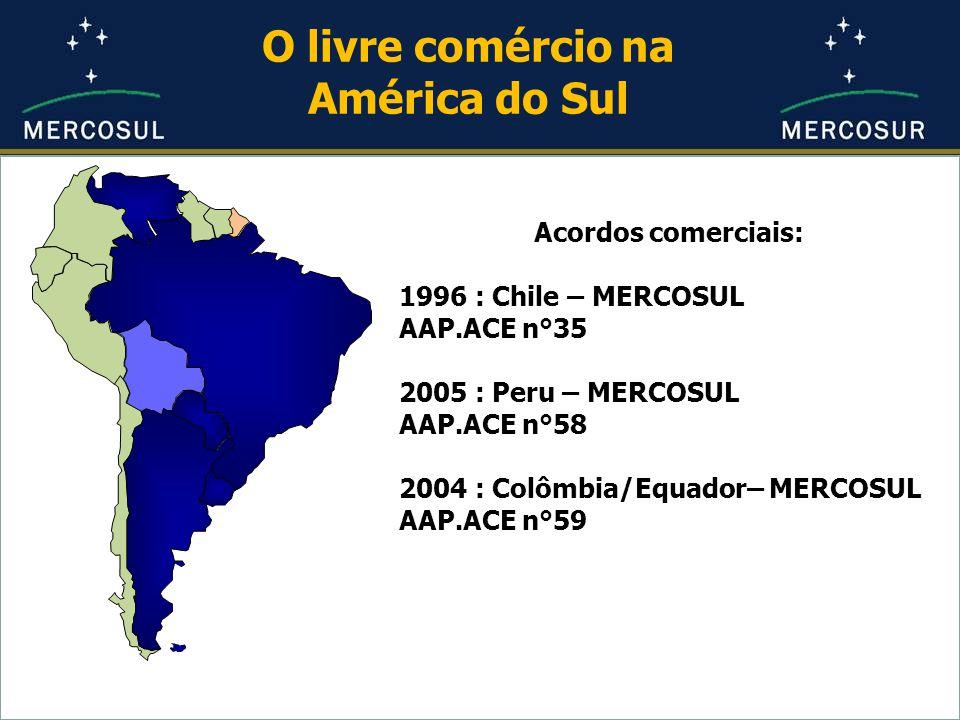 O livre comércio na América do Sul Acordos comerciais: 1996 : Chile – MERCOSUL AAP.ACE n°35 2005 : Peru – MERCOSUL AAP.ACE n°58 2004 : Colômbia/Equador– MERCOSUL AAP.ACE n°59