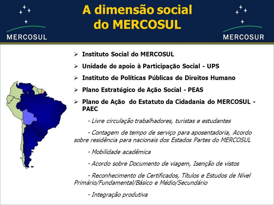 A dimensão social do MERCOSUL  Instituto Social do MERCOSUL  Unidade de apoio à Participação Social - UPS  Instituto de Políticas Públicas de Direitos Humano  Plano Estratégico de Ação Social - PEAS  Plano de Ação do Estatuto da Cidadania do MERCOSUL - PAEC - Livre circulação trabalhadores, turistas e estudantes - Contagem de tempo de serviço para aposentadoria, Acordo sobre residência para nacionais dos Estados Partes do MERCOSUL - Mobilidade acadêmica - Acordo sobre Documento de viagem, Isenção de vistos - Reconhecimento de Certificados, Títulos e Estudos de Nível Primário/Fundamental/Básico e Médio/Secundário - Integração produtiva