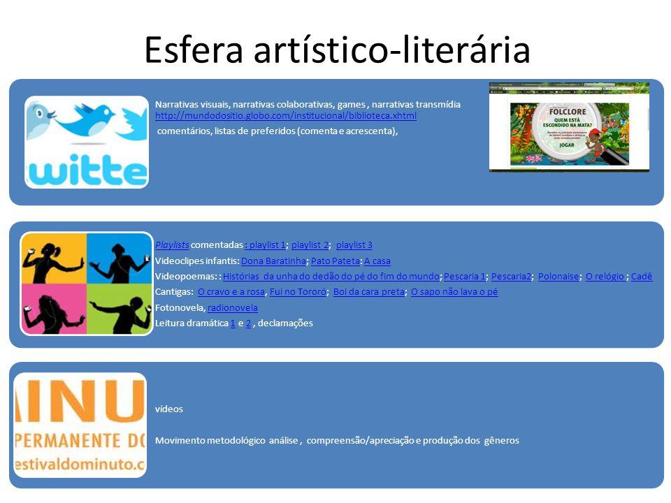 Esfera artístico-literária Narrativas visuais, narrativas colaborativas, games, narrativas transmídia http://mundodositio.globo.com/institucional/bibl