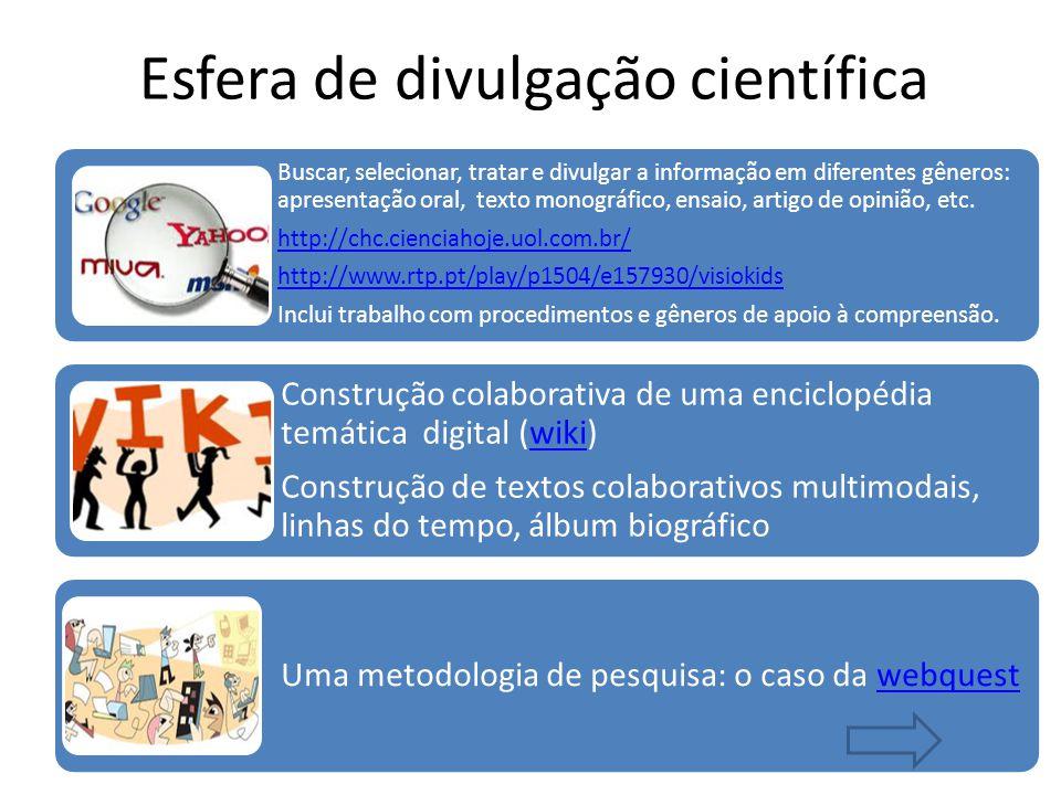 Esfera de divulgação científica Buscar, selecionar, tratar e divulgar a informação em diferentes gêneros: apresentação oral, texto monográfico, ensaio