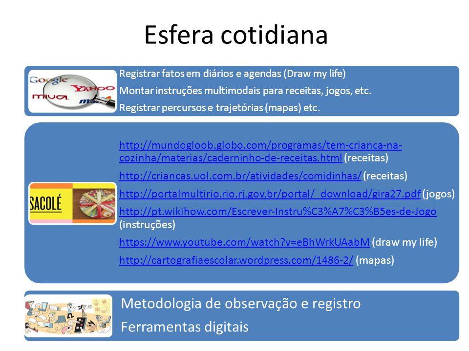 Esfera cotidiana Registrar fatos em diários e agendas (Draw my life) Montar instruções multimodais para receitas, jogos, etc. Registrar percursos e tr