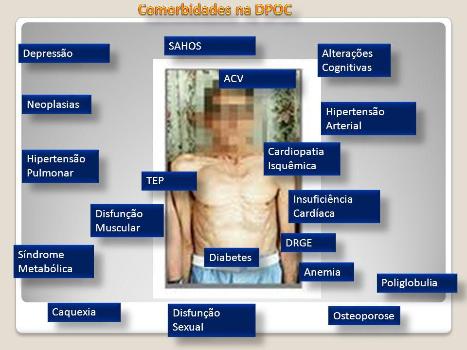 Depressão SAHOS Alterações Cognitivas Hipertensão Arterial Neoplasias Hipertensão Pulmonar Disfunção Sexual Osteoporose Caquexia Síndrome Metabólica D