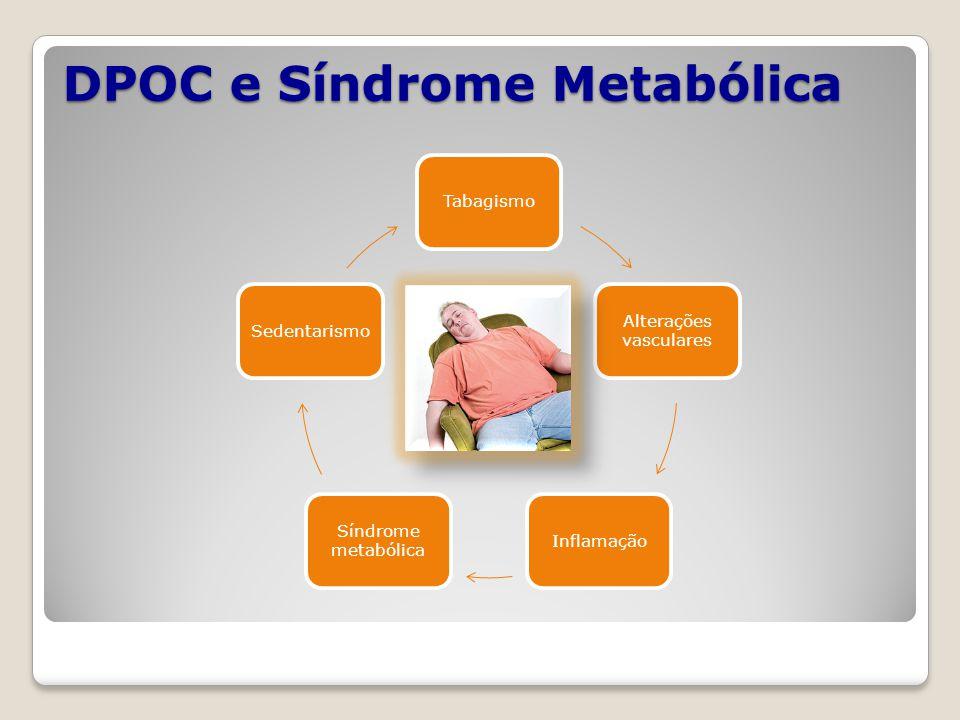 DPOC e Síndrome Metabólica Tabagismo Alterações vasculares Inflamação Síndrome metabólica Sedentarismo