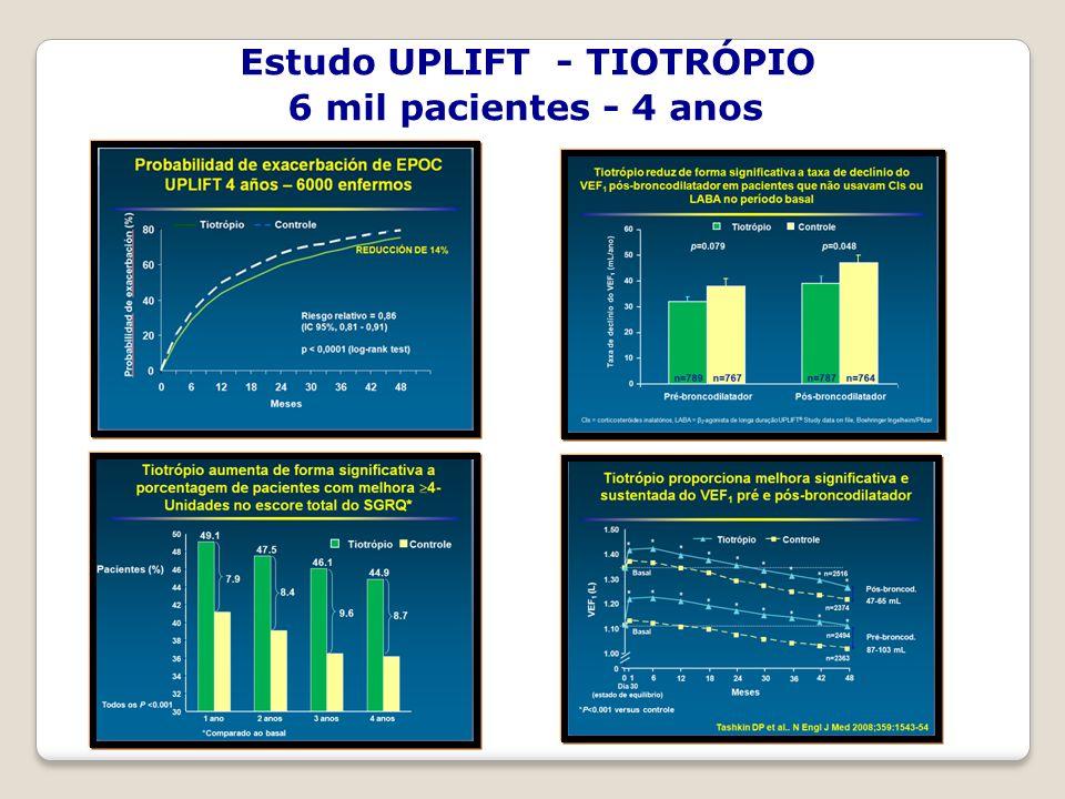 Estudo UPLIFT - TIOTRÓPIO 6 mil pacientes - 4 anos