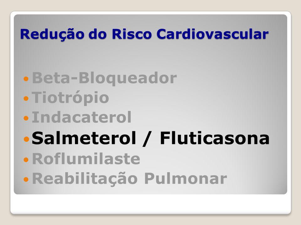 Redução do Risco Cardiovascular Beta-Bloqueador Tiotrópio Indacaterol Salmeterol / Fluticasona Roflumilaste Reabilitação Pulmonar