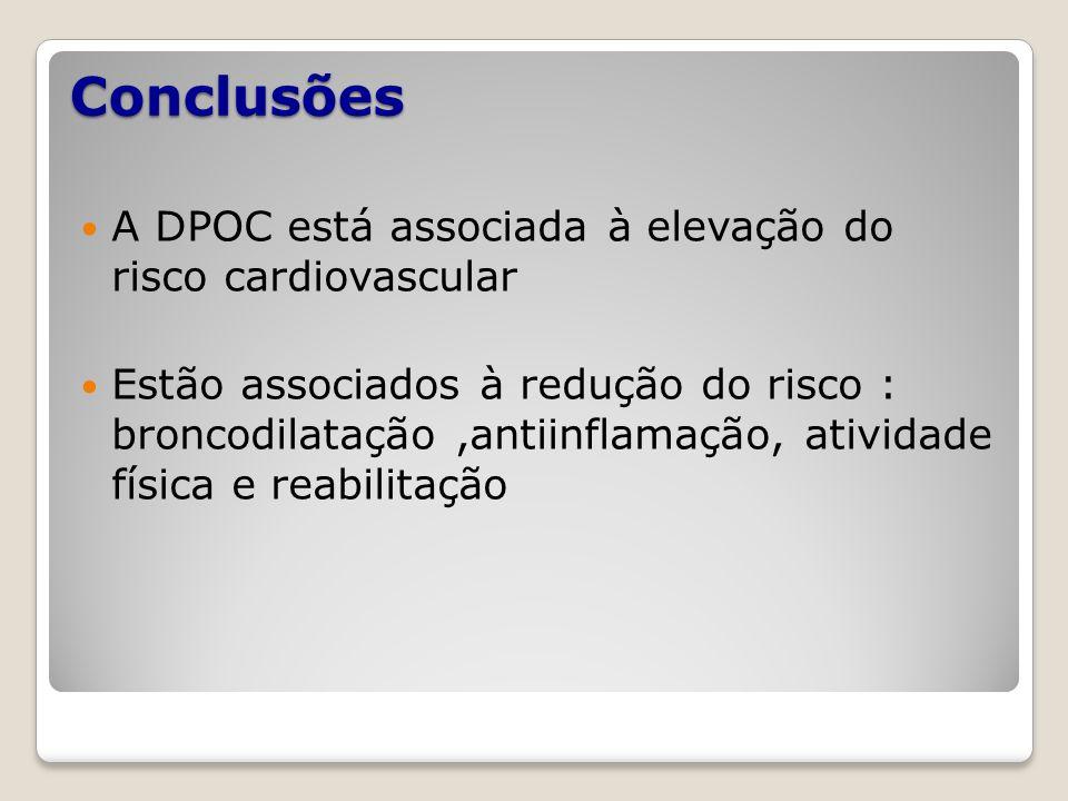 Conclusões A DPOC está associada à elevação do risco cardiovascular Estão associados à redução do risco : broncodilatação,antiinflamação, atividade fí