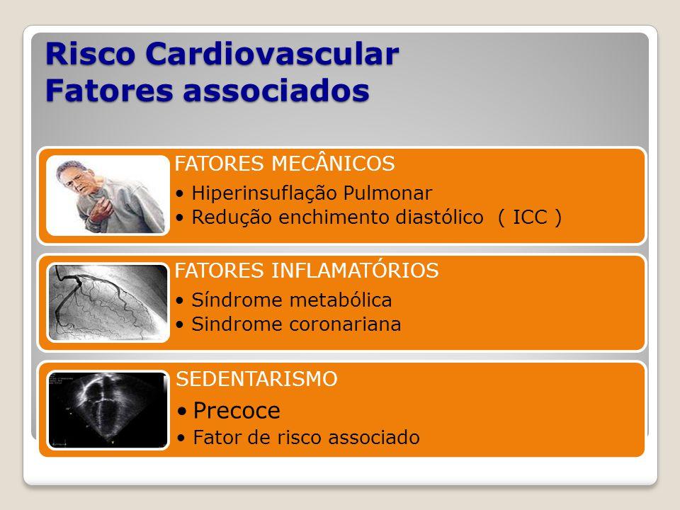 Risco Cardiovascular Fatores associados FATORES MECÂNICOS Hiperinsuflação Pulmonar Redução enchimento diastólico ( ICC ) FATORES INFLAMATÓRIOS Síndrom